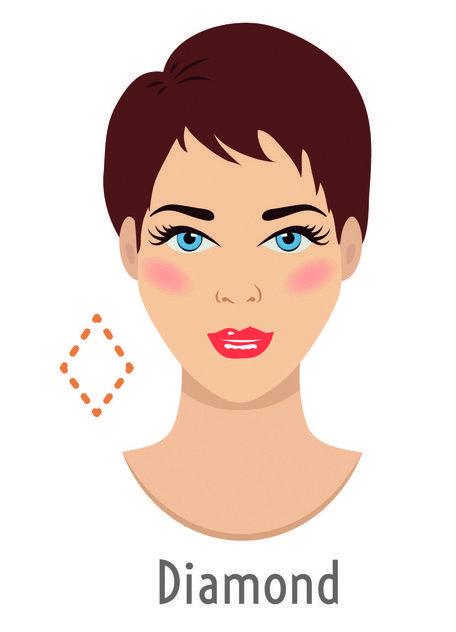 Das Ist Die Beste Augenbrauenform Für Dein Gesicht Blogmeinduft